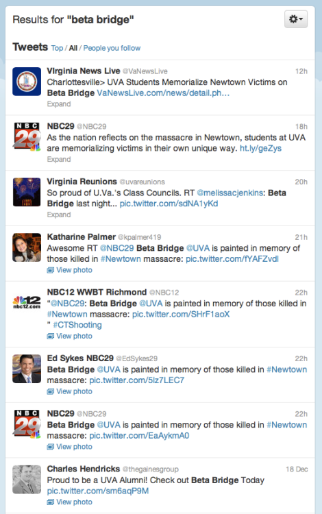 Lots of tweets about the Newtown painting on Beta Bridge.