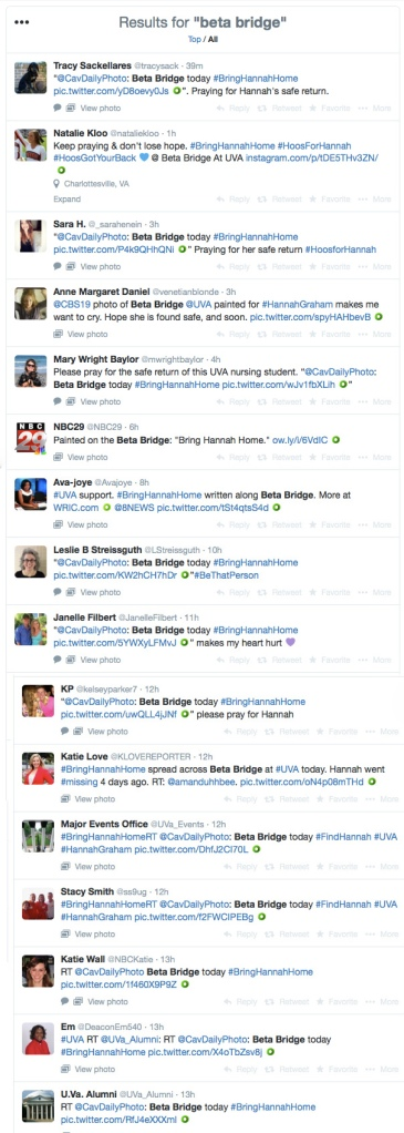 Tweets about today's painting on Beta Bridge